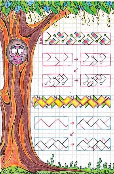 УЗОРЫ НА ЛИСТКЕ В КЛЕТОЧКУ Если вам нравятся рисунки, узоры и абстракции, созданные в стиле дудлинга, вам пригодятся эти пошаговые инструкции по рисованию простых, но красивых мотивов. Все, что