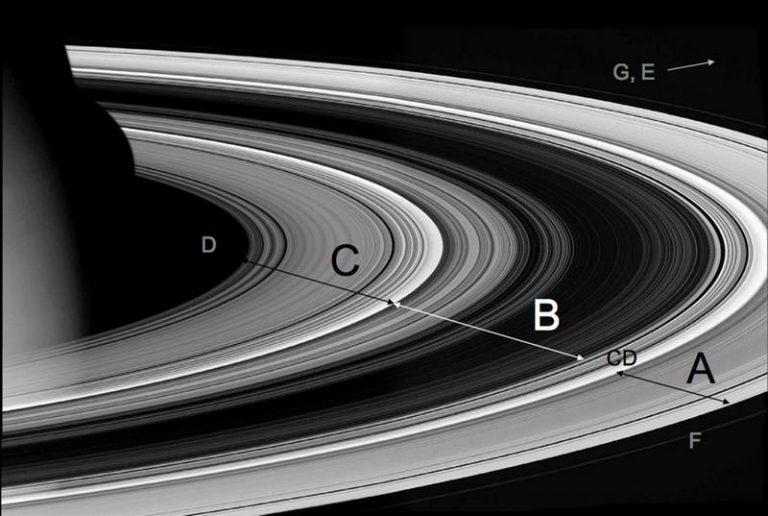 Собстна сами кольца и их наименования. Фото с аппарата «Кассини», естественно с монтажом на Земле.