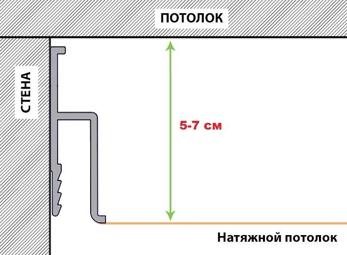 На сколько опускаются натяжные потолки?, изображение №1