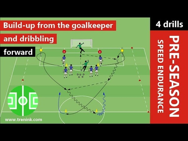 Build-up from the goalkeeper and dribbling forward | exercise to develop speed endurance