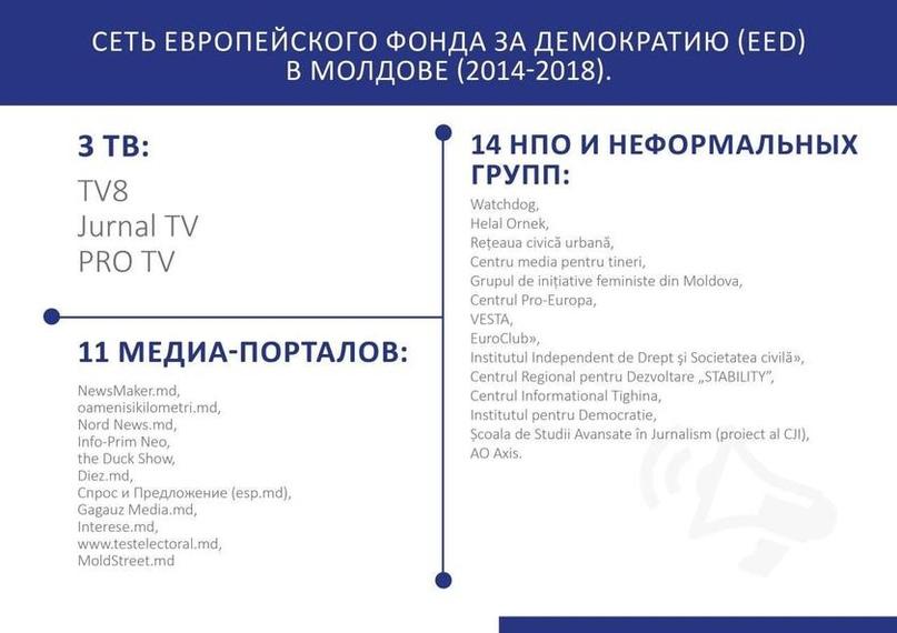 Молдавский Трамп: Игоря Додона будут свергать по американскому сценарию Сороса, изображение №4
