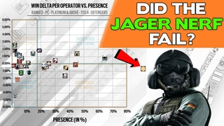 Did The Jager Nerf Fail It's Complicated...