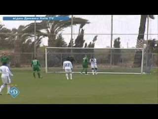 EPIC FAIL Wind-assisted goalkeeper Own Goal! Assaf Mendes (Maccabi Haifa) vs Dynamo Kiev