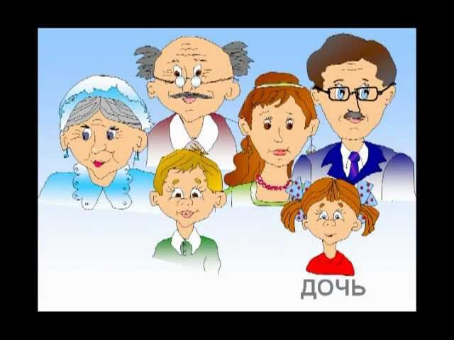 Муз.презентация Моя семья (Алиса Самбурская)
