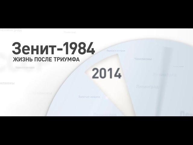 Зенит 1984 Жизнь после триумфа