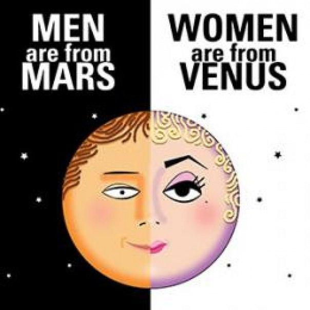 Gender sex mars venus symbol vector stock vector