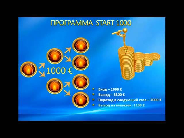 ПРЕЗЕНТАЦИЯ ПРОЕКТА House Each ОТ КОМПАНИИ WOODBROK IMPEX LP
