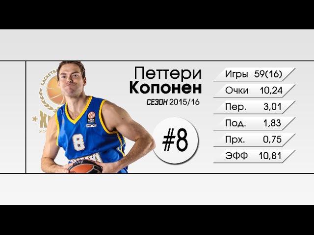 Петтери Копонен в сезоне 2015 16 by KhimkibasketTV