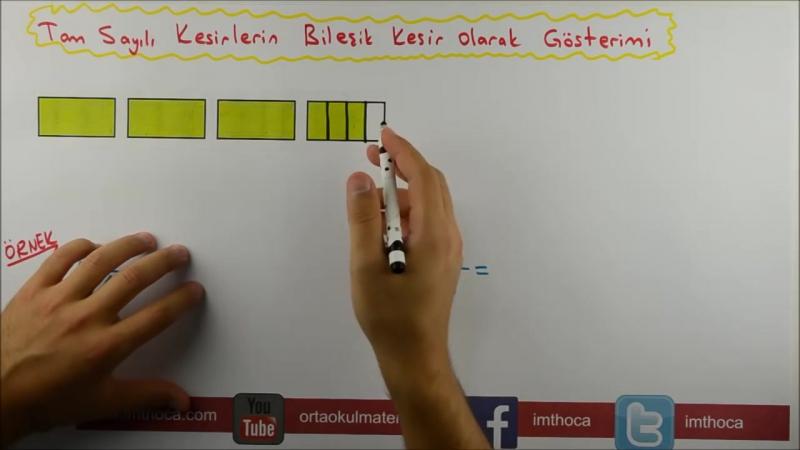 BASİT-BİLEŞİK-TAM SAYILI KESİRLER Konu Anlatımı (MODELLİ) - 5. Sınıf Matematik