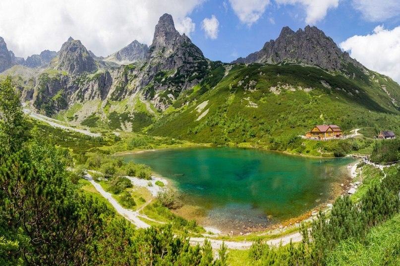 Страны мира — Словакия, изображение №3
