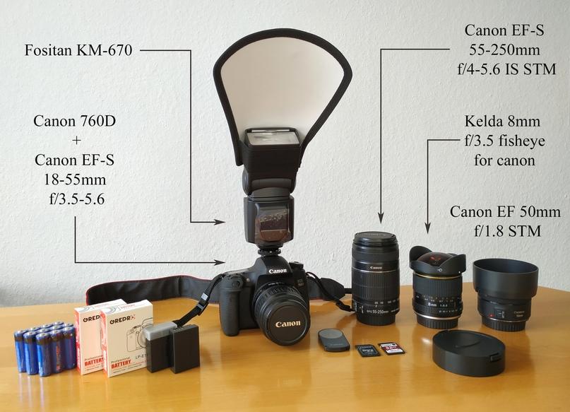 Комплект фототехники, использовавшийся в Норвегии