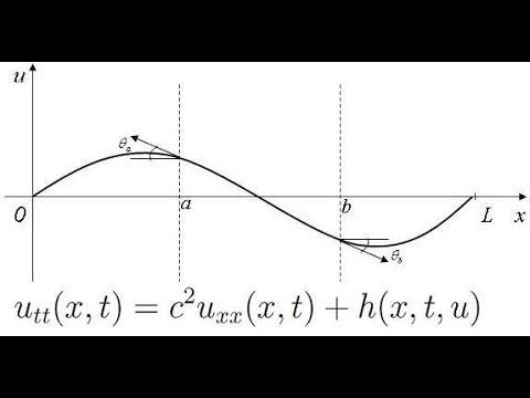 Introdução às Equações Diferenciais Matemática Universitária
