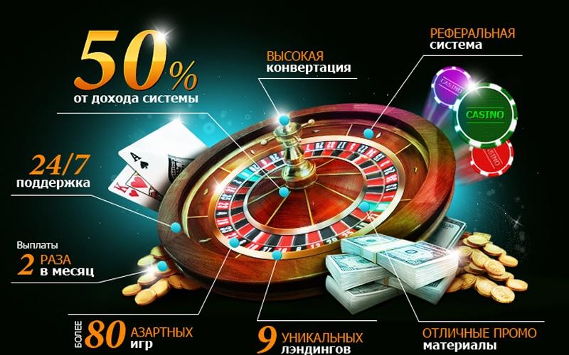 Партнерские программы в онлайн казино астория москва казино