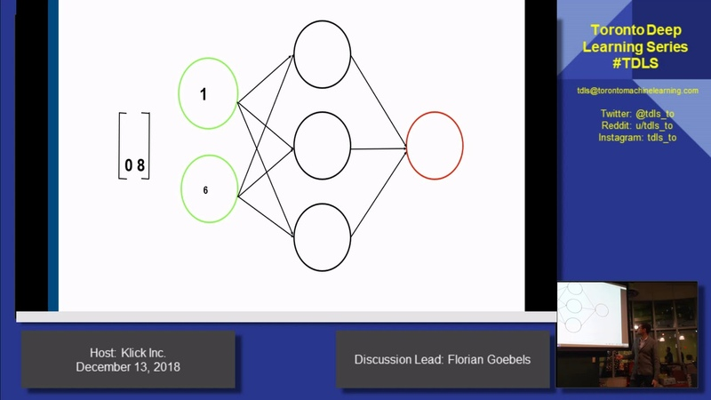 TDLS Classics Learning representations by back propagating errors discussions