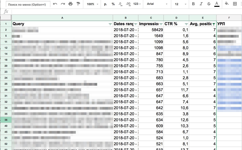 Загружаем отчет из вебмастера в Google Sheets