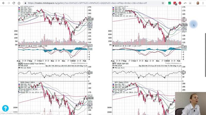 Рынок взял передышку после 6 недель роста