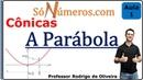 Cônicas A Parábola Geometria Analítica Aula 1
