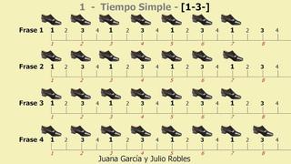 Los Ritmos del Tango - 1  - Tiempo Simple - 1-3-