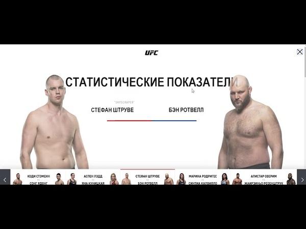 Прогноз и аналитика MMABets UFC on ESPN 7 Штрув Ротвел Лэдд Куницкая Выпуск №174 Часть 5 6