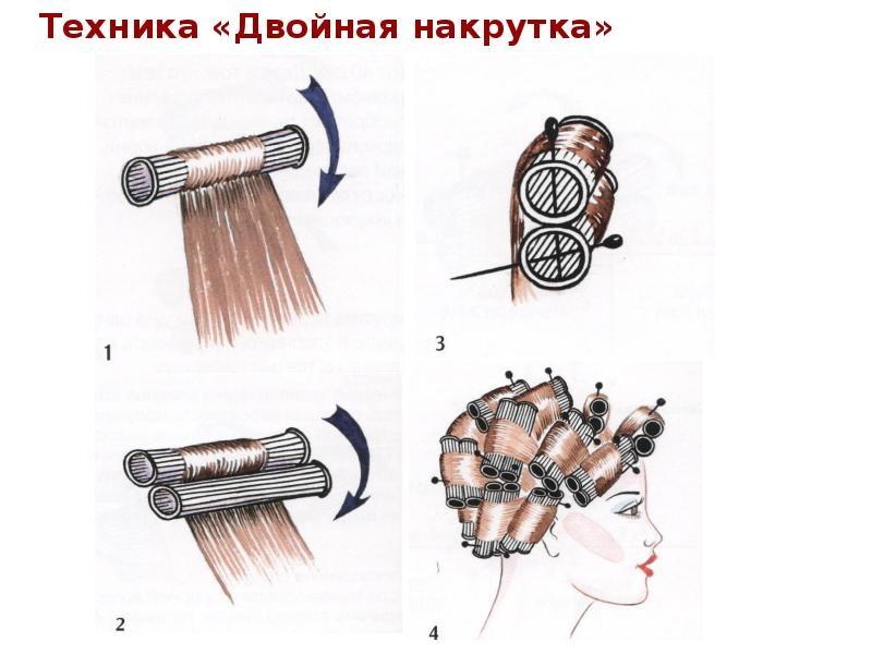 Секреты мастера парикмахера — техники распределения коклюшек при химической завивки волос., изображение №21