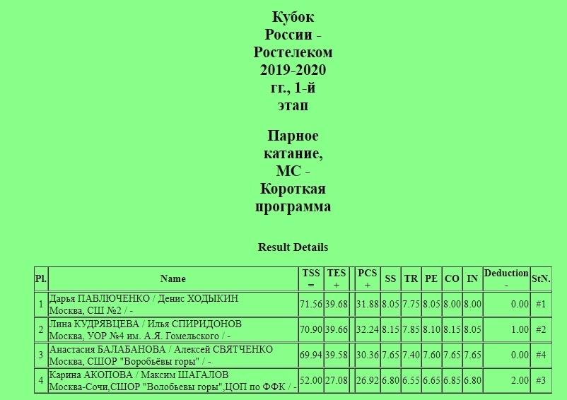 Кубок России (все этапы и финал) 2019-2020 - Страница 2 5lFGRaKwvhQ