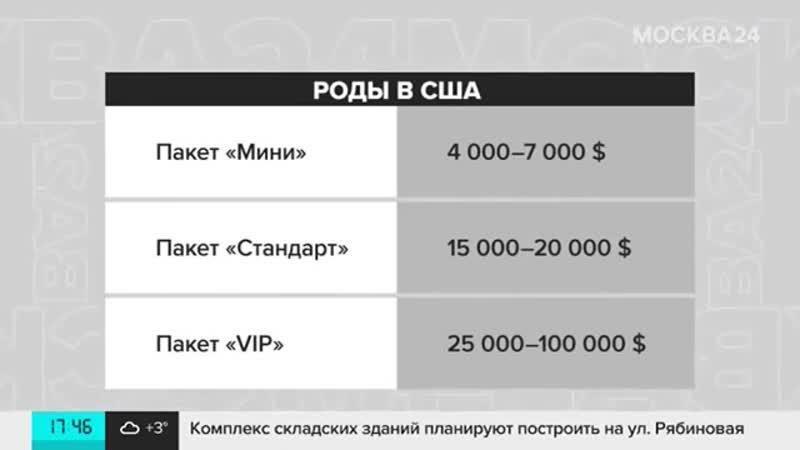 В США хотят ужесточить выдачу виз беременным женщинам Москва 24