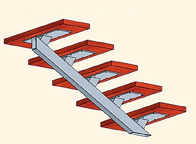 Лестница из профильной трубы своими руками: чертежи и пошаговый монтаж, изображение №13