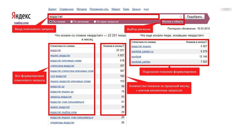 Вордстат Вордстат Яндекс Wordstat ключевые слова Как пользоваться