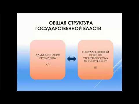 ПКФ 1 Александр Глушан Реформа государственных институтов в условиях переходного периода