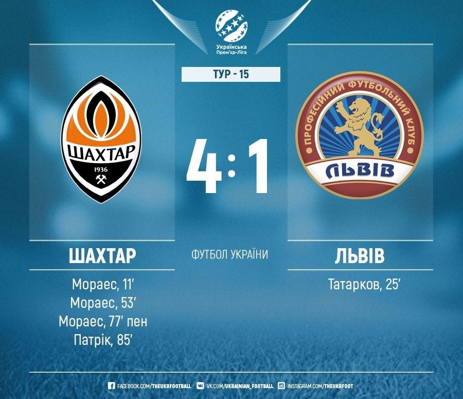 Во первых поздравляю всех с победой! Во вторых типичная игра чемпионата когда Шахтр играет с аутсайдером чемпионата Украины