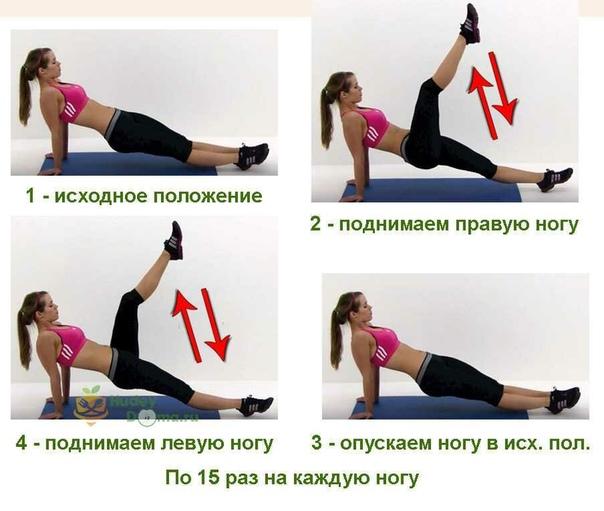 Правила Похудения Живота И Боков. Диета и упражнения для похудения живота и боков