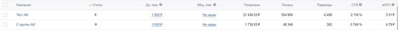 Кейс: Подписчики в группу ВКонтакте интернет магазина одежды., изображение №17