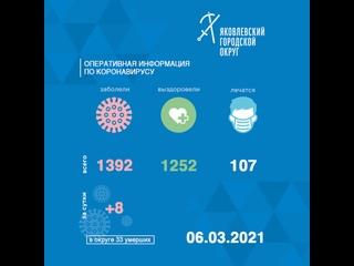 Оперативная информация. Коронавирус 06.03.21
