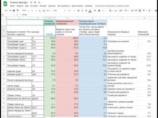 Автоматические расчеты для базовых лекал