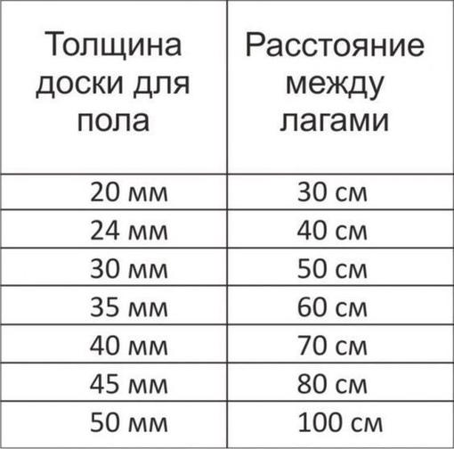 Стандарты размеров дверей и дверных проемов