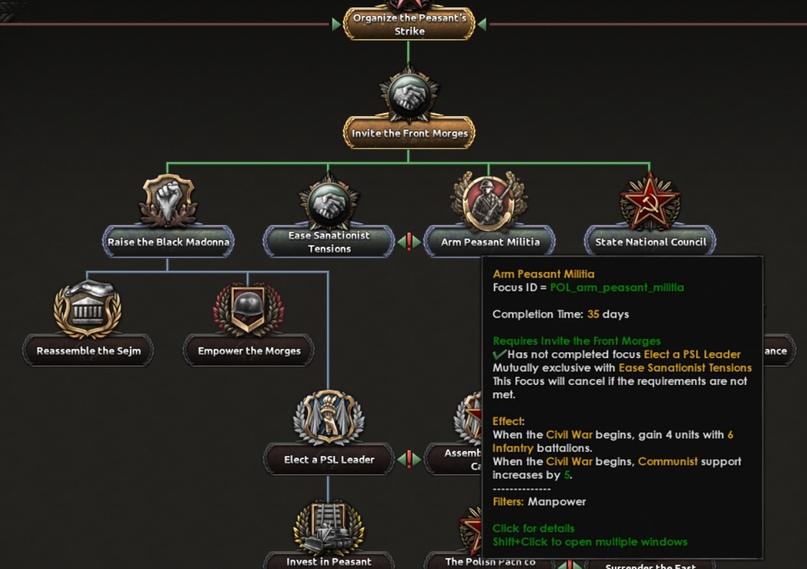 Дневник разработчиков Hearts of Iron IV — Изменение древа фокусов Польши, часть 2, изображение №3