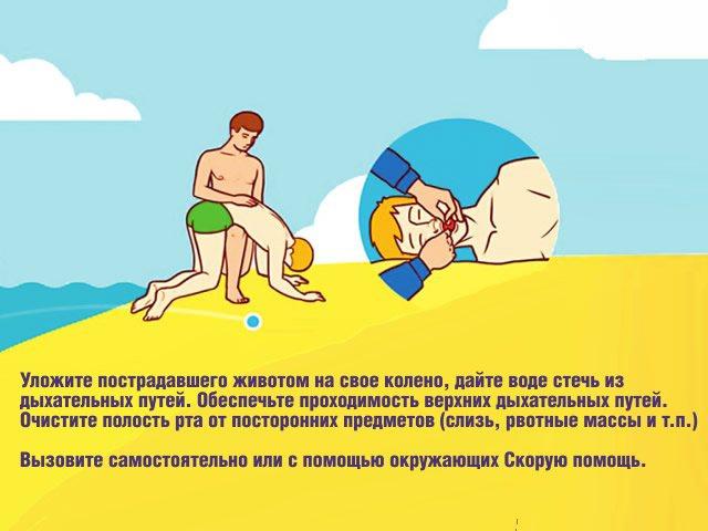 Основные правила поведения на воде и правила оказания первой помощи пострадавшим, изображение №3