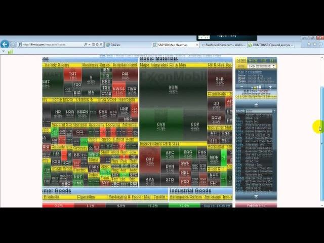 Начинающий Инвестор 11 Знакомство с