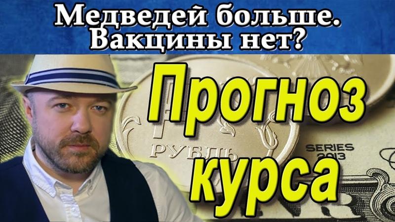 Медведей больше Вакцины нет Кречетов аналитика Прогноз курса доллара рубля акции нефть на Июнь