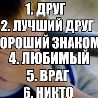 Фотография анкеты Александра Бирюкова ВКонтакте