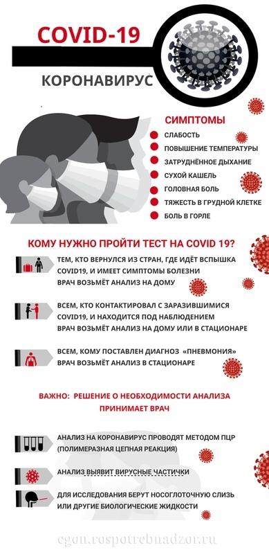 Рекомендации по защите от коронавирусной инфекции, изображение №1
