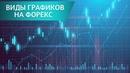 Виды графиков на рынке Форекс Академия Форекса