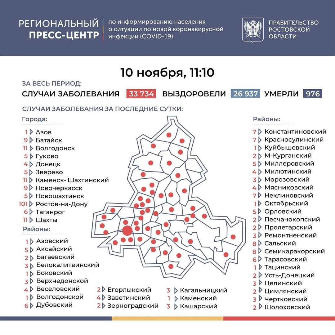 На Дону число инфицированных COVID-19 выросло на 307, в Таганроге 2 новых случая